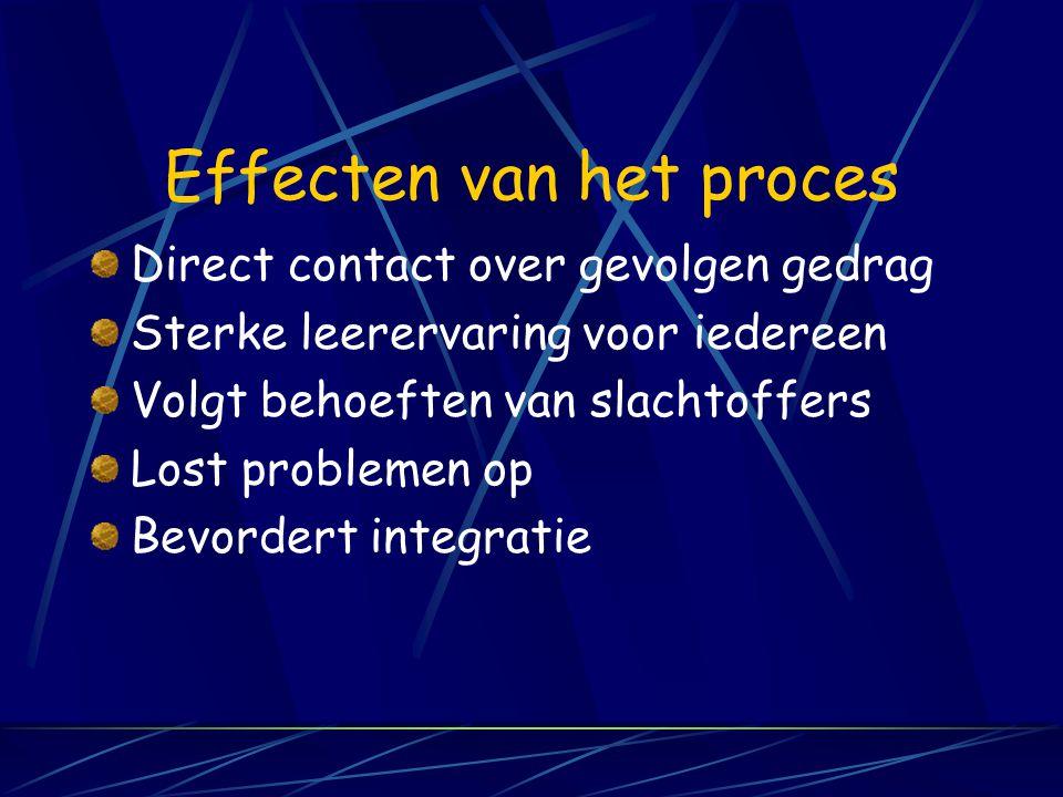 Effecten van het proces Direct contact over gevolgen gedrag Sterke leerervaring voor iedereen Volgt behoeften van slachtoffers Lost problemen op Bevordert integratie