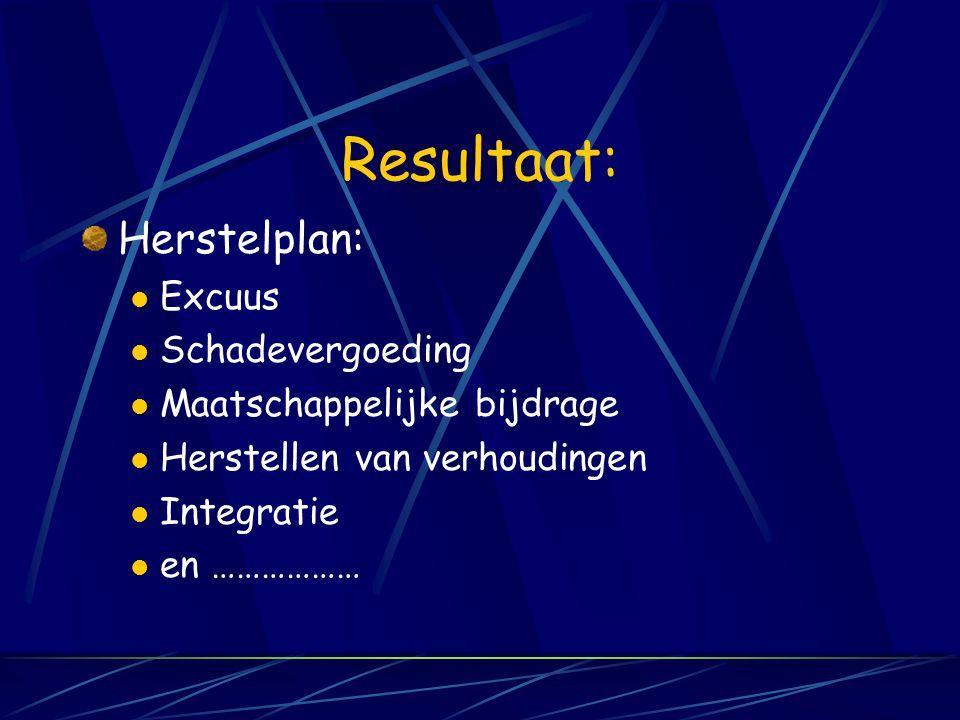 Resultaat: Herstelplan: Excuus Schadevergoeding Maatschappelijke bijdrage Herstellen van verhoudingen Integratie en ………………