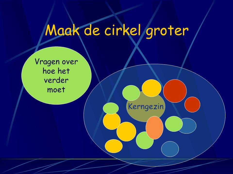 Maak de cirkel groter Kerngezin Vragen over hoe het verder moet