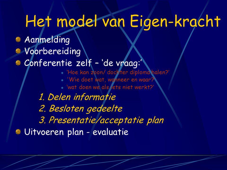 Het model van Eigen-kracht Aanmelding Voorbereiding Conferentie zelf – 'de vraag:' 'Hoe kan zoon/ dochter diploma halen?' Wie doet wat, wanneer en waar?' 'wat doen we als iets niet werkt?' 1.