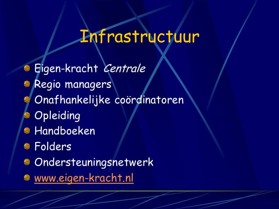 Infrastructuur Eigen-kracht Centrale Regio managers Onafhankelijke coördinatoren Opleiding Handboeken Folders Ondersteuningsnetwerk www.eigen-kracht.nl