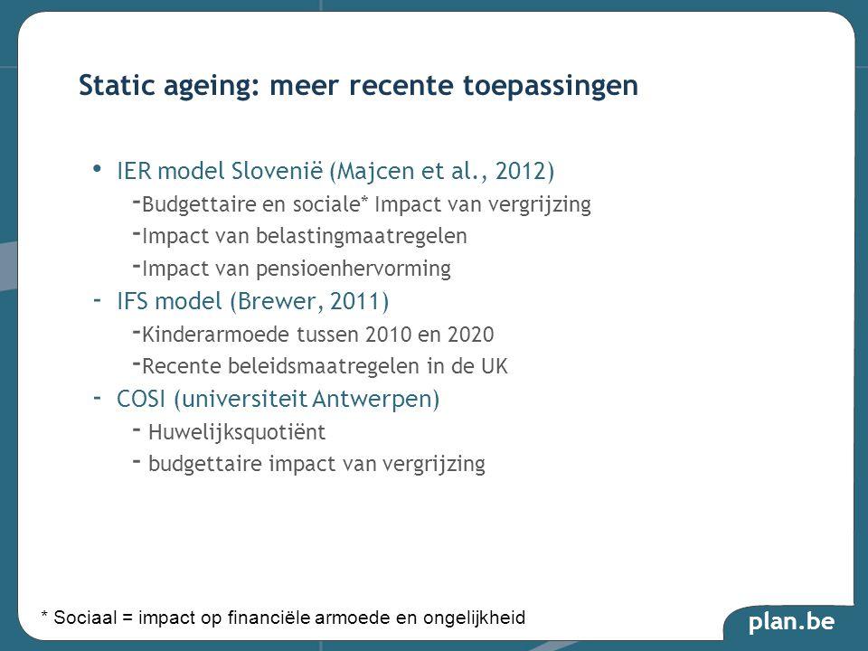 plan.be IER model Slovenië (Majcen et al., 2012) - Budgettaire en sociale* Impact van vergrijzing - Impact van belastingmaatregelen - Impact van pensioenhervorming - IFS model (Brewer, 2011) - Kinderarmoede tussen 2010 en 2020 - Recente beleidsmaatregelen in de UK - COSI (universiteit Antwerpen) - Huwelijksquotiënt - budgettaire impact van vergrijzing Static ageing: meer recente toepassingen * Sociaal = impact op financiële armoede en ongelijkheid