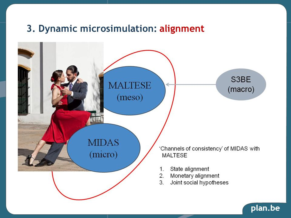 plan.be 3. Dynamic microsimulation: alignment