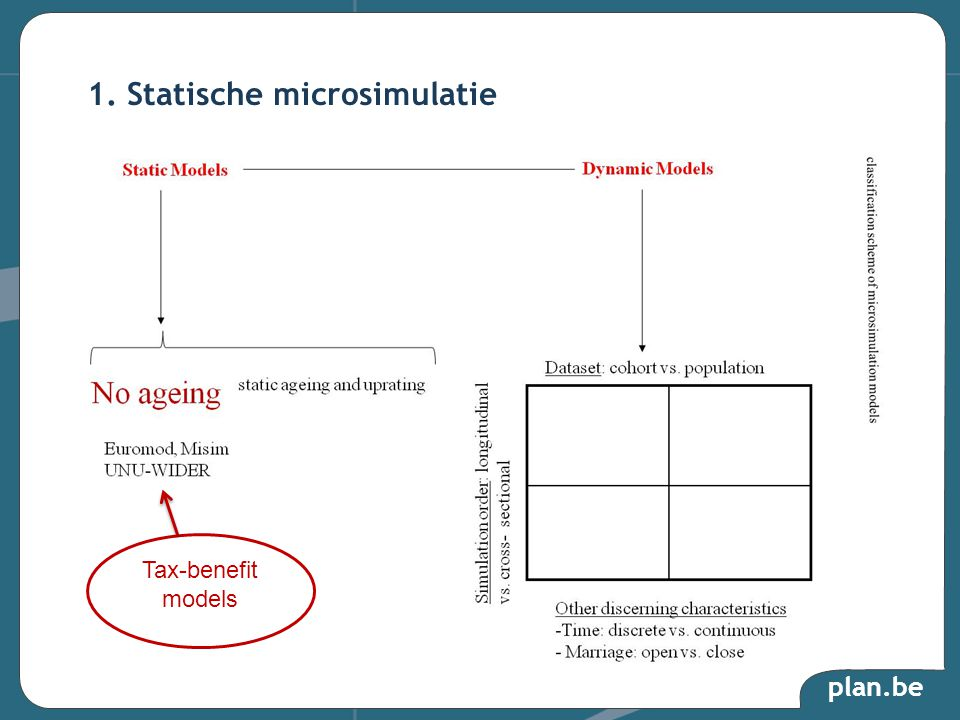 plan.be 1. Statische microsimulatie Tax-benefit models