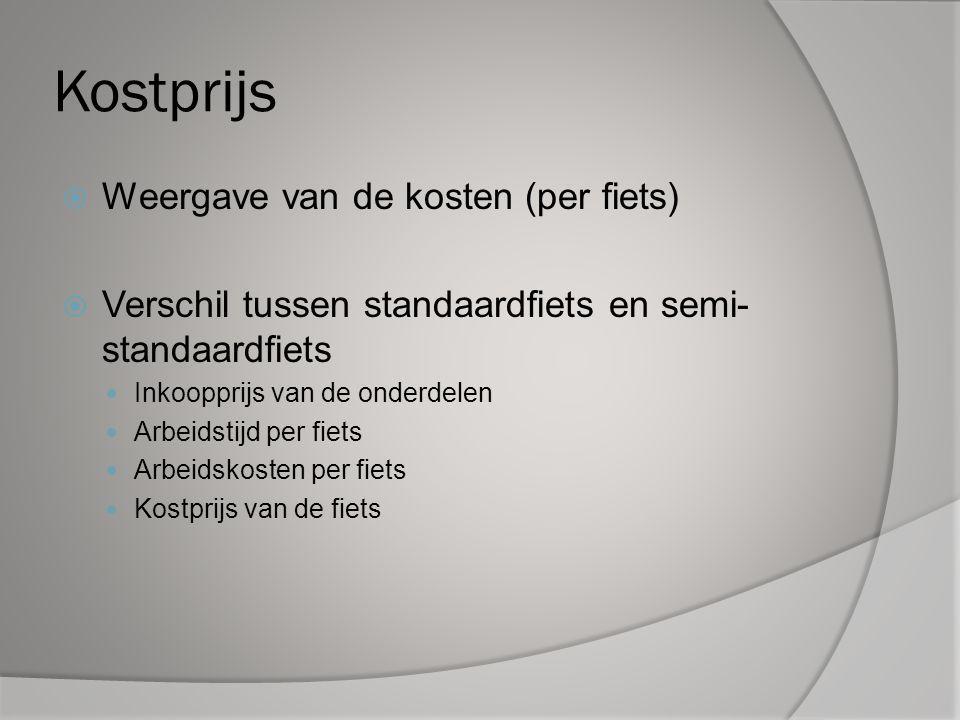 Kostprijs  Weergave van de kosten (per fiets)  Verschil tussen standaardfiets en semi- standaardfiets Inkoopprijs van de onderdelen Arbeidstijd per