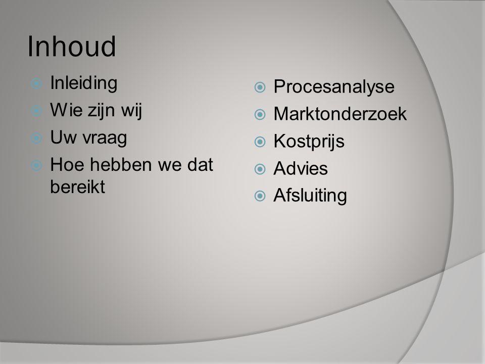 Inhoud  Inleiding  Wie zijn wij  Uw vraag  Hoe hebben we dat bereikt  Procesanalyse  Marktonderzoek  Kostprijs  Advies  Afsluiting