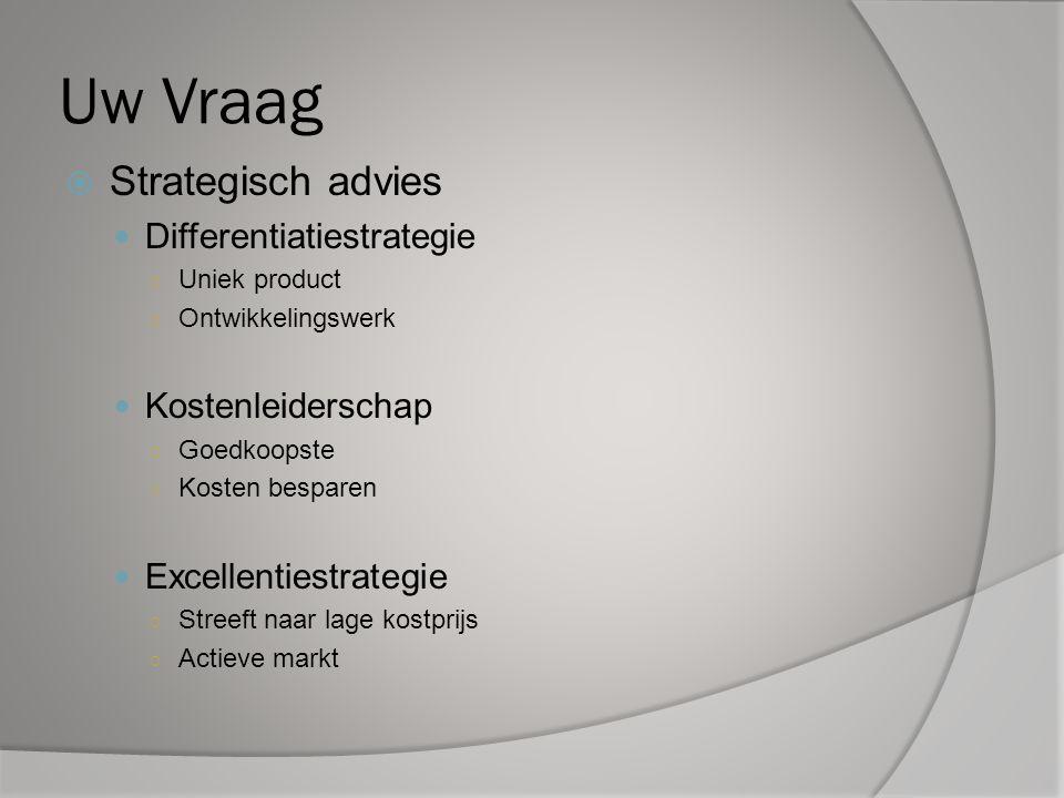Hoe hebben we dat bereikt  Toe gezonden stukken  Interview  Procesanalyse  Markt / branche onderzoek  Kostprijs berekening
