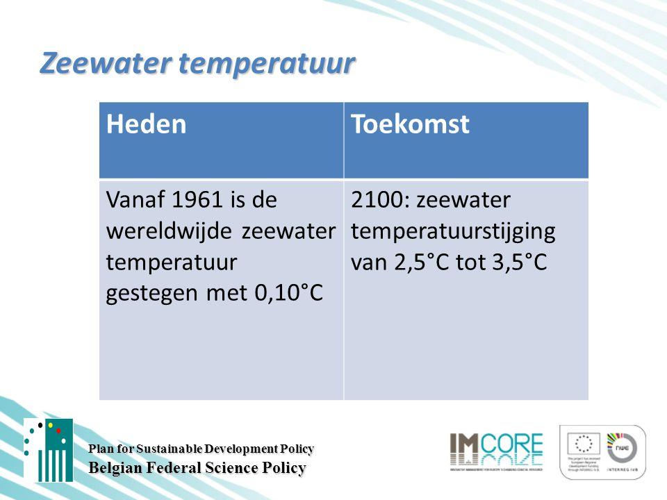 Zeewater temperatuur Plan for Sustainable Development Policy Belgian Federal Science Policy HedenToekomst Vanaf 1961 is de wereldwijde zeewater temperatuur gestegen met 0,10°C 2100: zeewater temperatuurstijging van 2,5°C tot 3,5°C