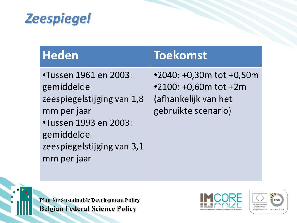 Plan for Sustainable Development Policy Belgian Federal Science Policy Zeespiegel HedenToekomst Tussen 1961 en 2003: gemiddelde zeespiegelstijging van