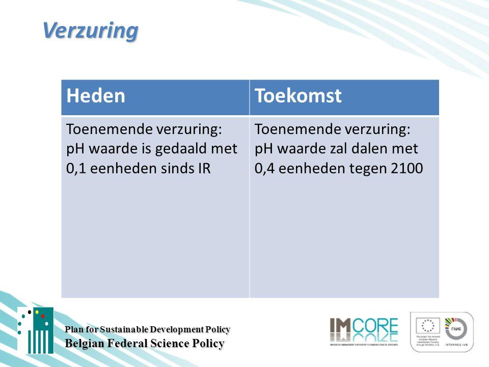 Plan for Sustainable Development Policy Belgian Federal Science Policy Verzuring HedenToekomst Toenemende verzuring: pH waarde is gedaald met 0,1 eenheden sinds IR Toenemende verzuring: pH waarde zal dalen met 0,4 eenheden tegen 2100