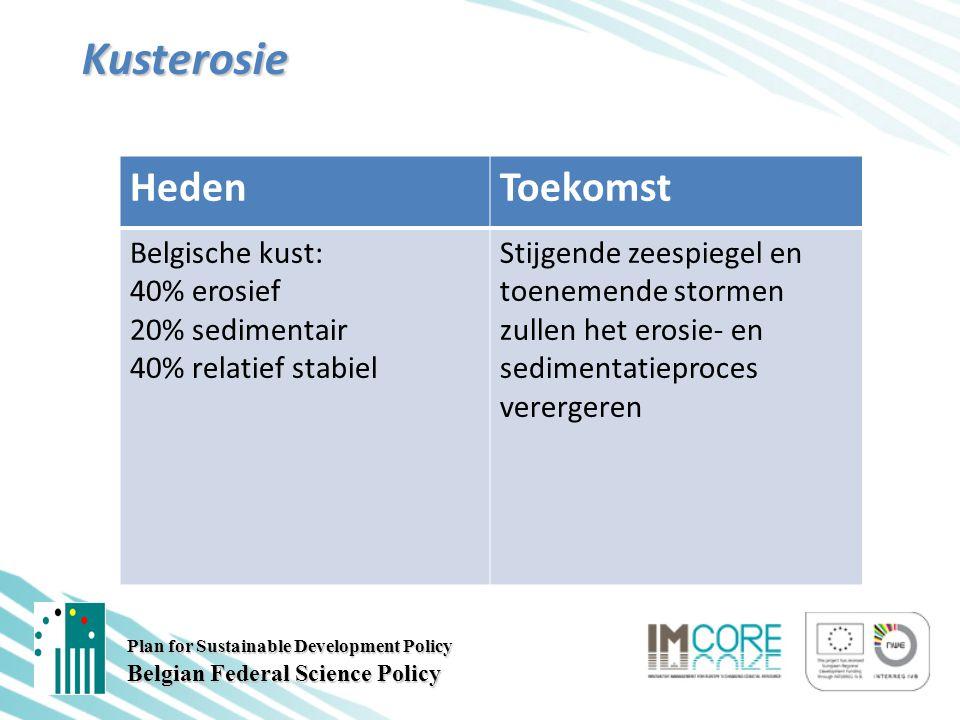 Plan for Sustainable Development Policy Belgian Federal Science Policy Kusterosie HedenToekomst Belgische kust: 40% erosief 20% sedimentair 40% relatief stabiel Stijgende zeespiegel en toenemende stormen zullen het erosie- en sedimentatieproces verergeren