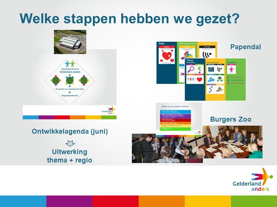 Welke stappen hebben we gezet? Ontwikkelagenda (juni) Uitwerking thema + regio Papendal Burgers Zoo