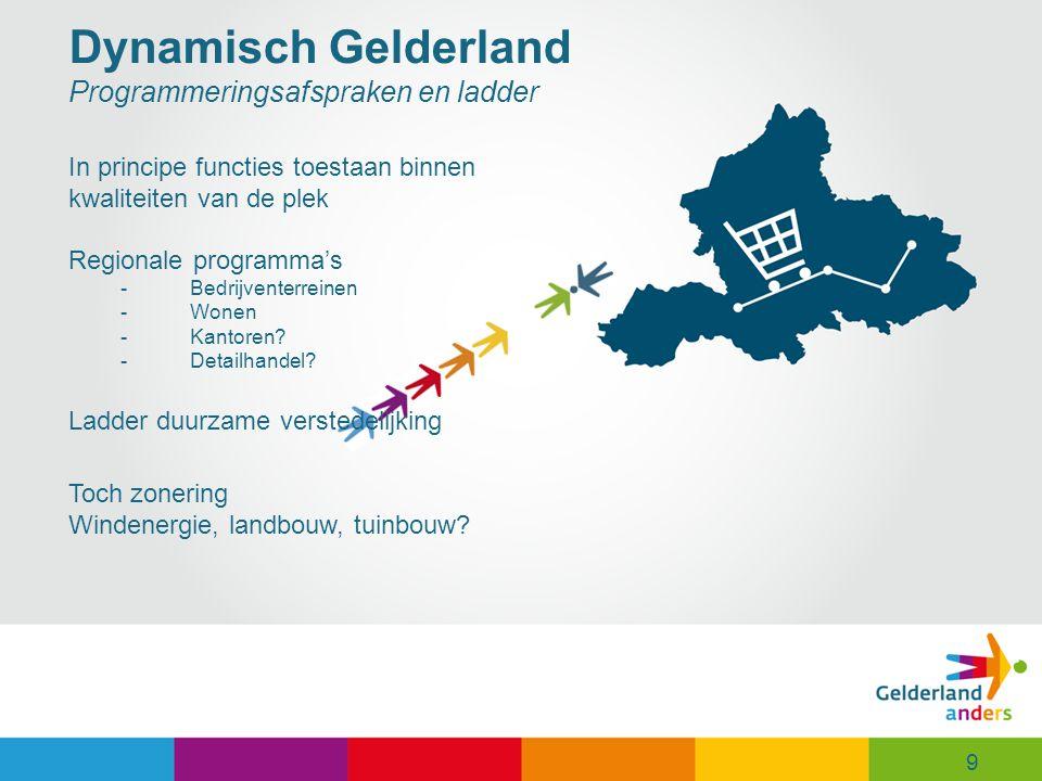 Dynamisch Gelderland Programmeringsafspraken en ladder In principe functies toestaan binnen kwaliteiten van de plek Regionale programma's -Bedrijventerreinen -Wonen -Kantoren.