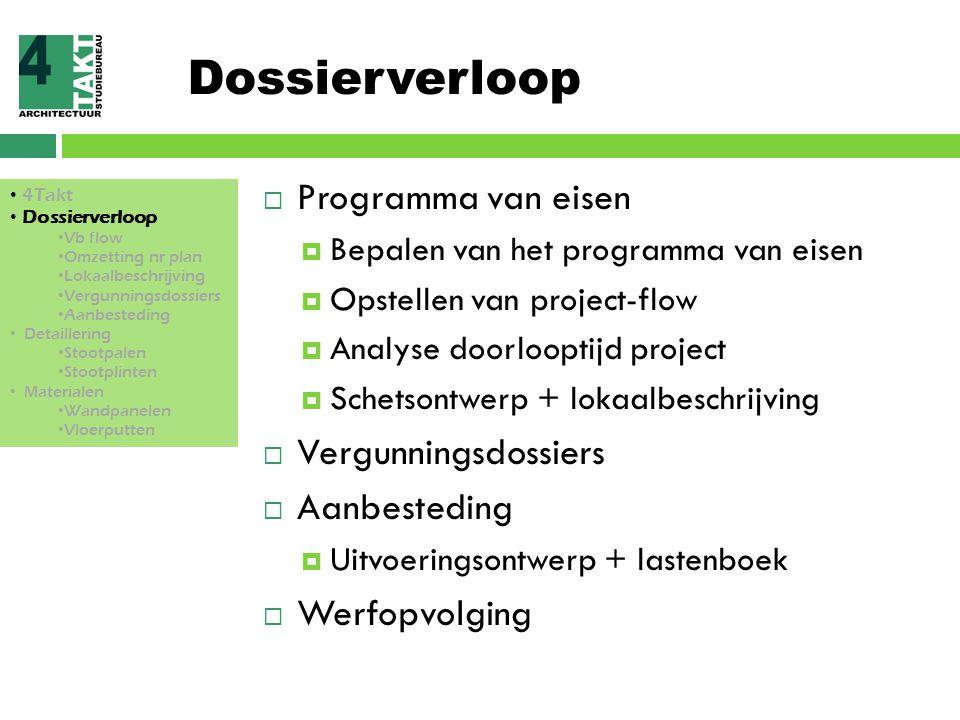 Dossierverloop  Programma van eisen  Bepalen van het programma van eisen  Opstellen van project-flow  Analyse doorlooptijd project  Schetsontwerp