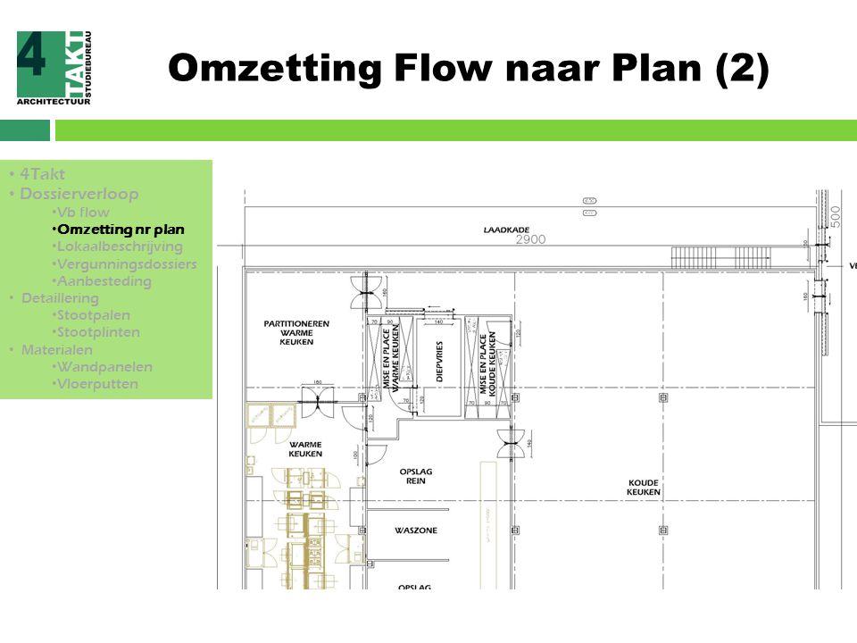 Omzetting Flow naar Plan (2) 4Takt Dossierverloop Vb flow Omzetting nr plan Lokaalbeschrijving Vergunningsdossiers Aanbesteding Detaillering Stootpale