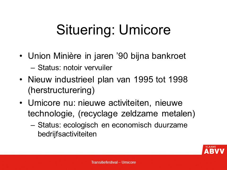 Transitiefestival – Umicore Situering: Umicore Union Minière in jaren '90 bijna bankroet –Status: notoir vervuiler Nieuw industrieel plan van 1995 tot