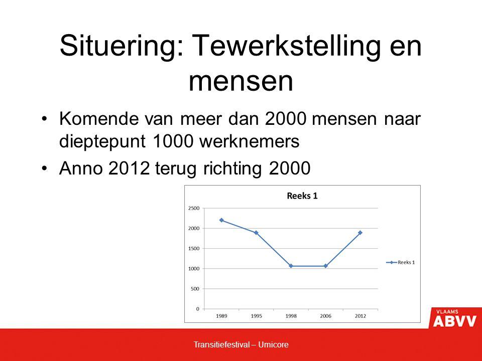 Transitiefestival – Umicore Situering: Tewerkstelling en mensen Komende van meer dan 2000 mensen naar dieptepunt 1000 werknemers Anno 2012 terug richt