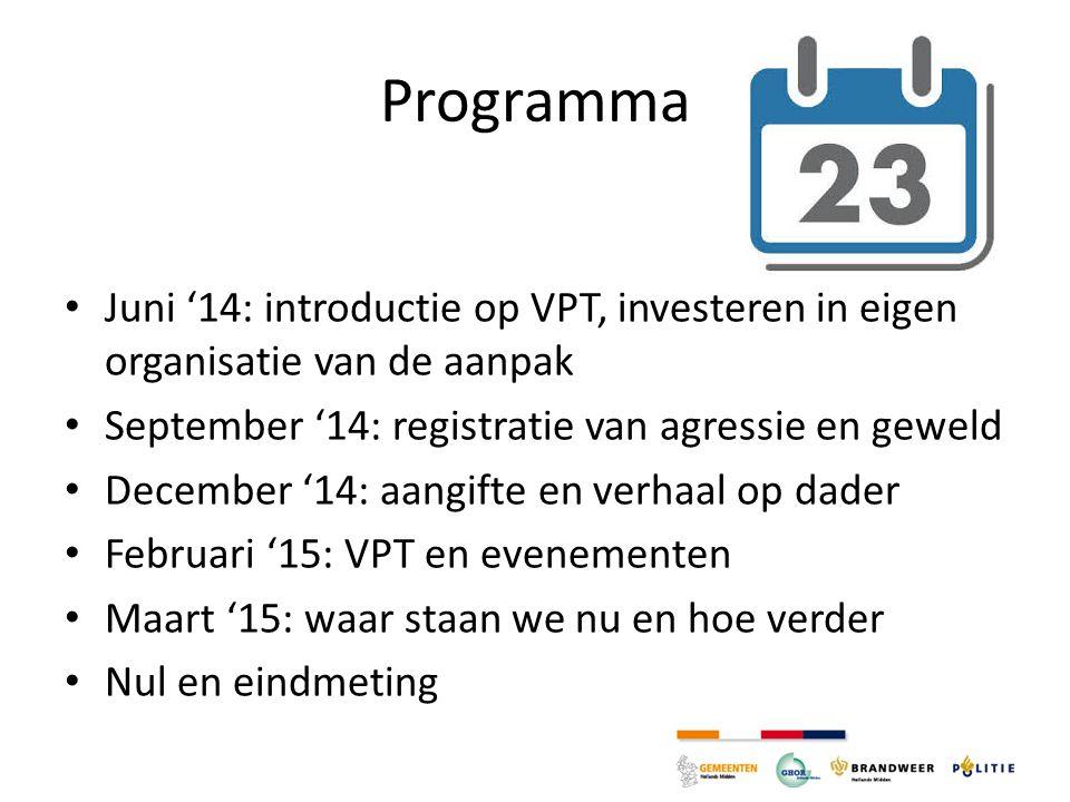 Programma Juni '14: introductie op VPT, investeren in eigen organisatie van de aanpak September '14: registratie van agressie en geweld December '14: