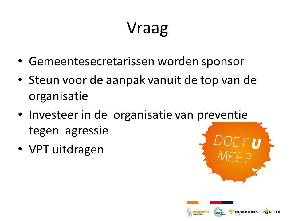 Vraag Gemeentesecretarissen worden sponsor Steun voor de aanpak vanuit de top van de organisatie Investeer in de organisatie van preventie tegen agressie VPT uitdragen