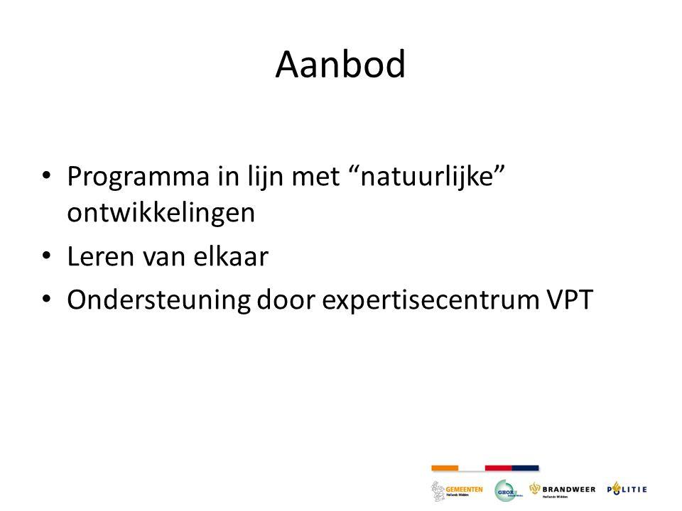 Aanbod Programma in lijn met natuurlijke ontwikkelingen Leren van elkaar Ondersteuning door expertisecentrum VPT