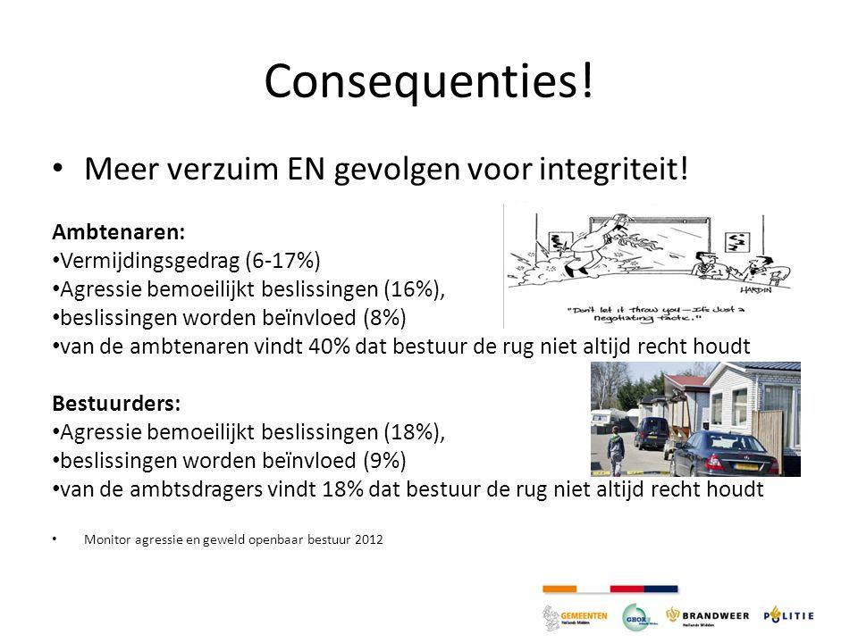 Consequenties! Meer verzuim EN gevolgen voor integriteit! Ambtenaren: Vermijdingsgedrag (6-17%) Agressie bemoeilijkt beslissingen (16%), beslissingen