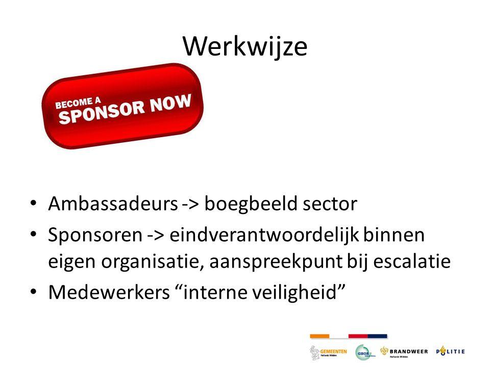 Werkwijze Ambassadeurs -> boegbeeld sector Sponsoren -> eindverantwoordelijk binnen eigen organisatie, aanspreekpunt bij escalatie Medewerkers interne veiligheid