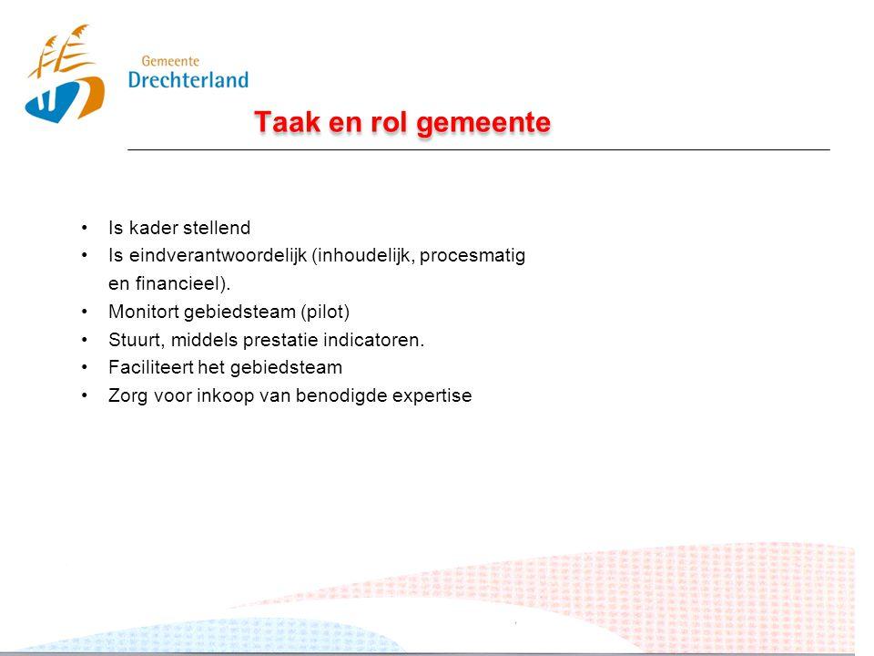 Taak en rol gemeente Is kader stellend Is eindverantwoordelijk (inhoudelijk, procesmatig en financieel).