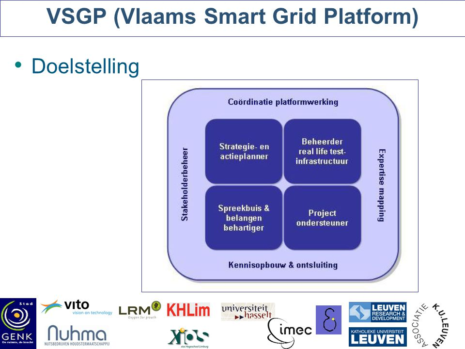 VSGP (Vlaams Smart Grid Platform) / Doelstelling