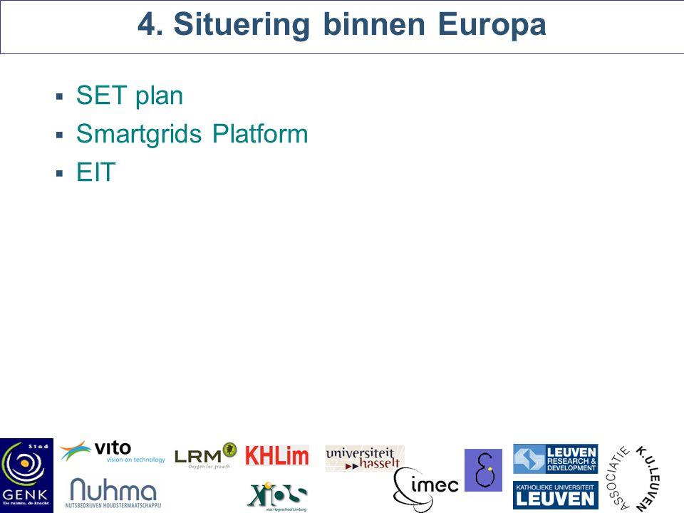 4. Situering binnen Europa  SET plan  Smartgrids Platform  EIT /