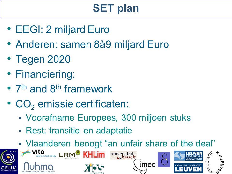 SET plan EEGI: 2 miljard Euro Anderen: samen 8à9 miljard Euro Tegen 2020 Financiering: 7 th and 8 th framework CO 2 emissie certificaten:  Voorafname Europees, 300 miljoen stuks  Rest: transitie en adaptatie  Vlaanderen beoogt an unfair share of the deal /