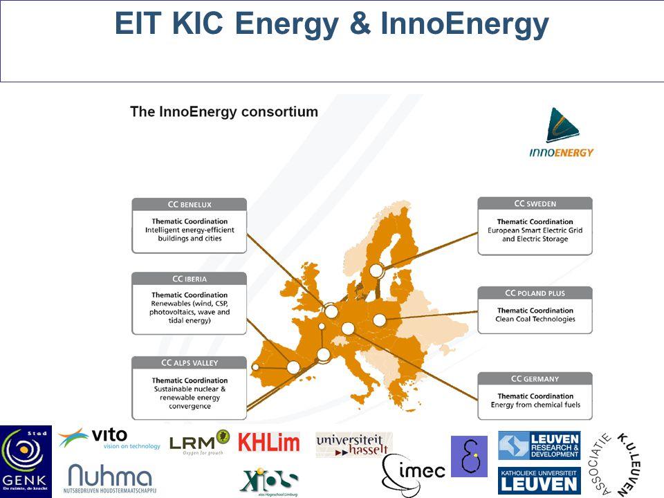 EIT KIC Energy & InnoEnergy