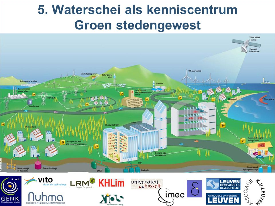 5. Waterschei als kenniscentrum Groen stedengewest /