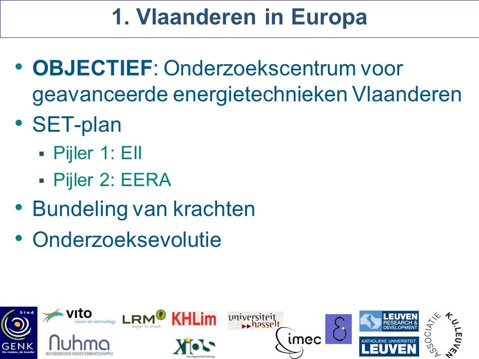 1. Vlaanderen in Europa OBJECTIEF: Onderzoekscentrum voor geavanceerde energietechnieken Vlaanderen SET-plan  Pijler 1: EII  Pijler 2: EERA Bundelin