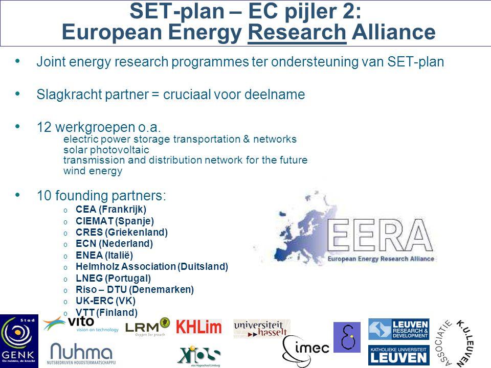 SET-plan – EC pijler 2: European Energy Research Alliance Joint energy research programmes ter ondersteuning van SET-plan Slagkracht partner = cruciaal voor deelname 12 werkgroepen o.a.