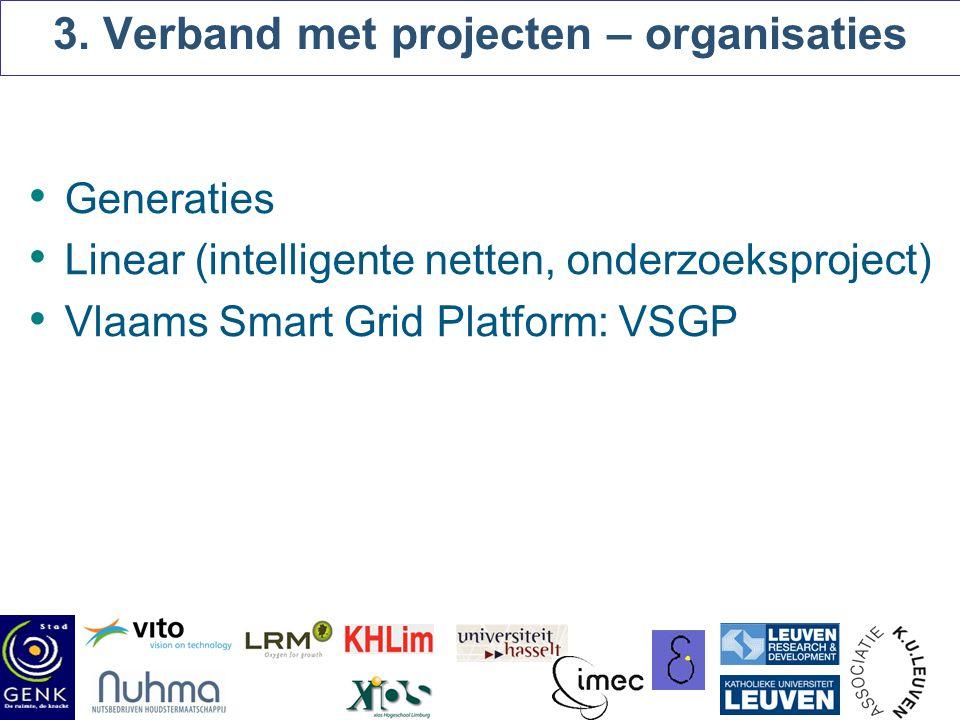 3. Verband met projecten – organisaties Generaties Linear (intelligente netten, onderzoeksproject) Vlaams Smart Grid Platform: VSGP /