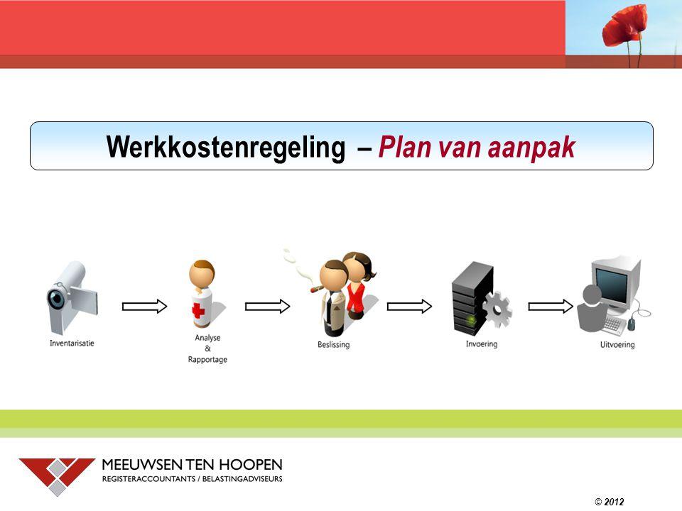 © 2012 Werkkostenregeling – Plan van aanpak