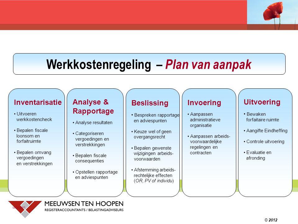 Inventarisatie Uitvoeren werkkostencheck Bepalen fiscale loonsom en forfaitruimte Bepalen omvang vergoedingen en verstrekkingen Analyse & Rapportage A