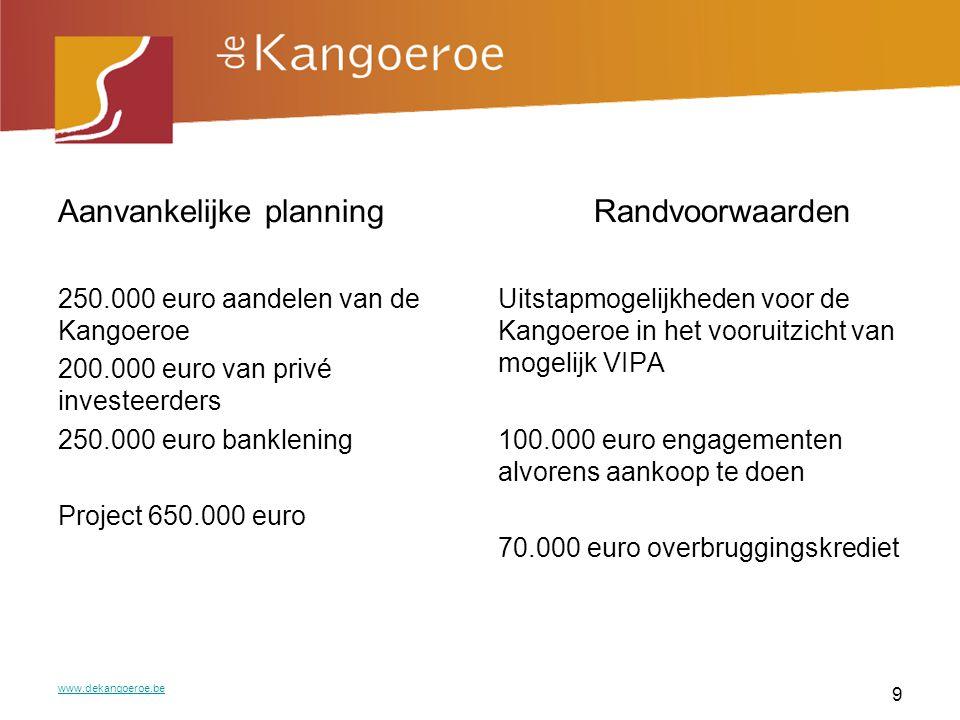 Acties Folder Informatieavonden Persoonlijke contacten www.dekangoeroe.be 10