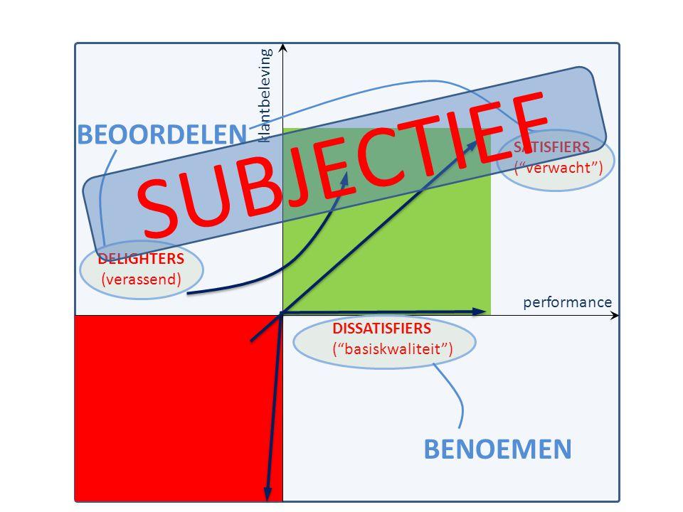 """performance klantbeleving DELIGHTERS (verassend) SATISFIERS (""""verwacht"""") DISSATISFIERS (""""basiskwaliteit"""") BENOEMEN BEOORDELEN SUBJECTIEF"""