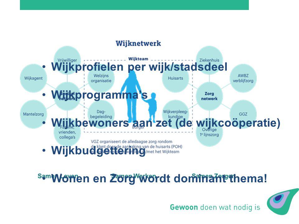 Wijkprofielen per wijk/stadsdeel Wijkprogramma's Wijkbewoners aan zet (de wijkcoöperatie) Wijkbudgettering Wonen en Zorg wordt dominant thema!