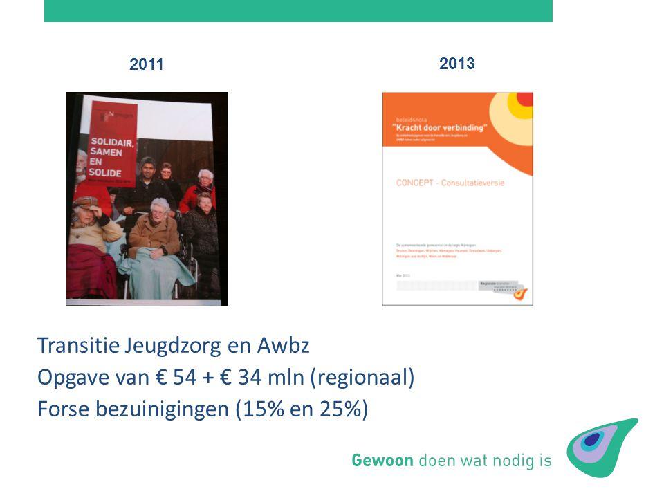 Transitie Jeugdzorg en Awbz Opgave van € 54 + € 34 mln (regionaal) Forse bezuinigingen (15% en 25%) 2011 2013