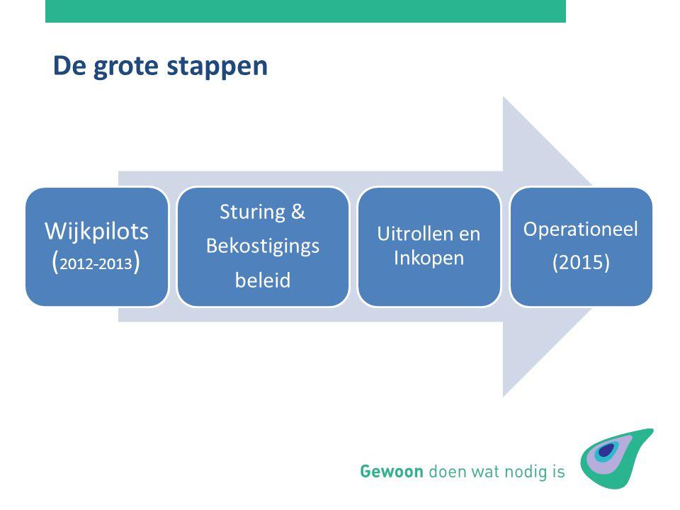 De grote stappen Wijkpilots ( 2012-2013 ) Sturing & Bekostigings beleid Uitrollen en Inkopen Operationeel (2015)