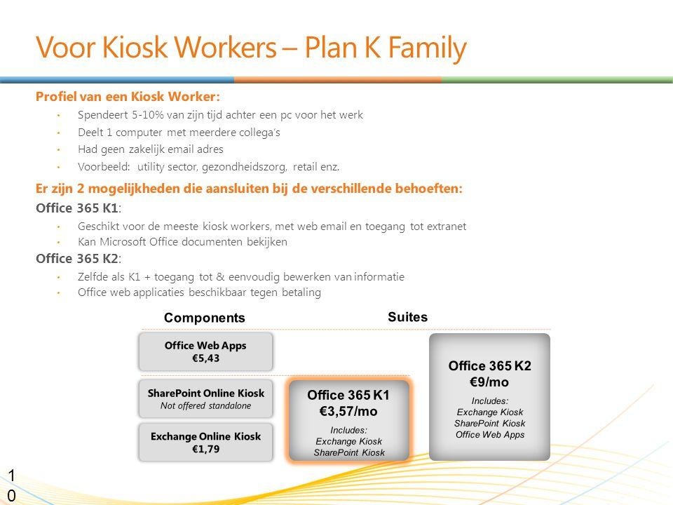 Voor Kiosk Workers – Plan K Family Profiel van een Kiosk Worker: Spendeert 5-10% van zijn tijd achter een pc voor het werk Deelt 1 computer met meerde