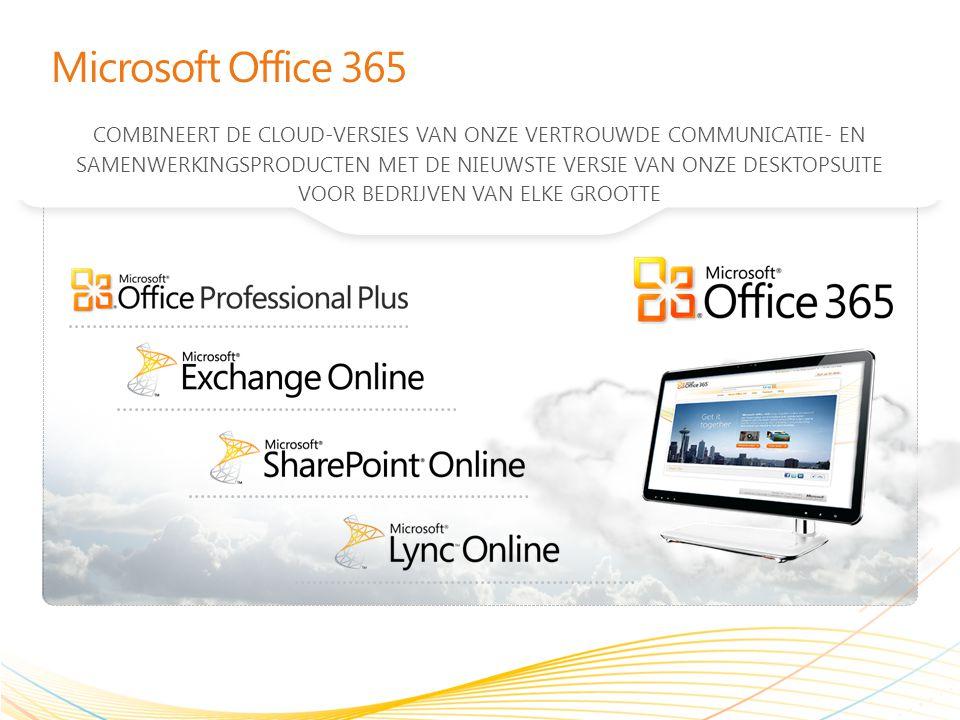 Microsoft Office 365 COMBINEERT DE CLOUD-VERSIES VAN ONZE VERTROUWDE COMMUNICATIE- EN SAMENWERKINGSPRODUCTEN MET DE NIEUWSTE VERSIE VAN ONZE DESKTOPSU