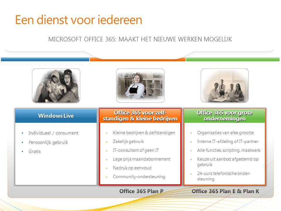  Individueel / consument  Persoonlijk gebruik  Gratis Windows Live  Kleine bedrijven & zelfstandigen  Zakelijk gebruik  IT-consultant of geen IT