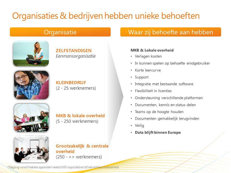 Organisaties & bedrijven hebben unieke behoeften Professionals Org of 1 KLEINBEDRIJF (2 - 25 werknemers) ZELFSTANDIGEN Eenmansorganisatie MKB & lokale overheid (5 - 250 werknemers) *Toegang vanaf mobiele apparaten vereist WiFi-capaciteit en/of netwerkbeschikbaarheid.