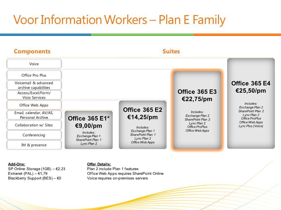 Voor Kiosk Workers – Plan K Family Profiel van een Kiosk Worker: Spendeert 5-10% van zijn tijd achter een pc voor het werk Deelt 1 computer met meerdere collega's Had geen zakelijk email adres Voorbeeld: utility sector, gezondheidszorg, retail enz.