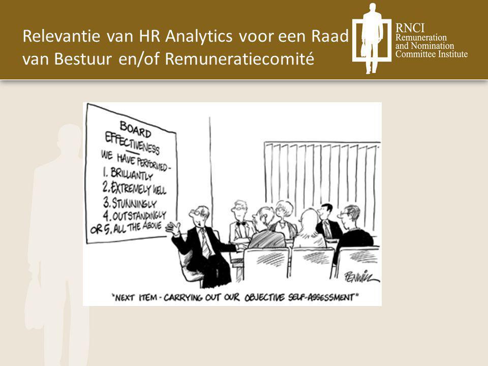 Relevantie van HR Analytics voor een Raad van Bestuur en/of Remuneratiecomité