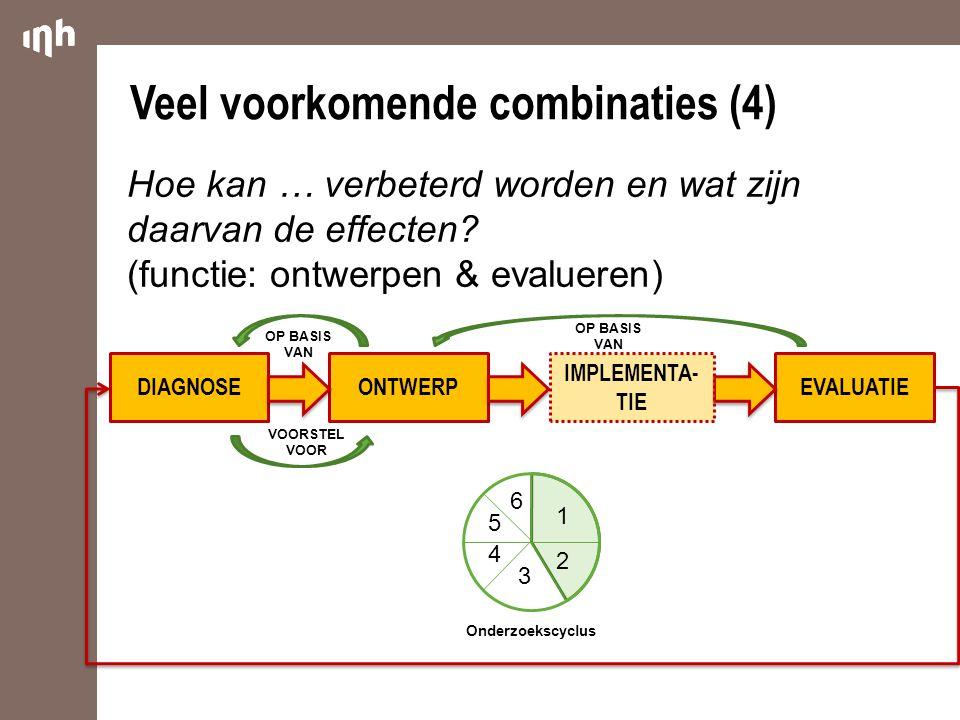 DIAGNOSEONTWERPEVALUATIE Veel voorkomende combinaties (4) VOORSTEL VOOR OP BASIS VAN 1 2 3 4 5 6 Onderzoekscyclus Hoe kan … verbeterd worden en wat zi