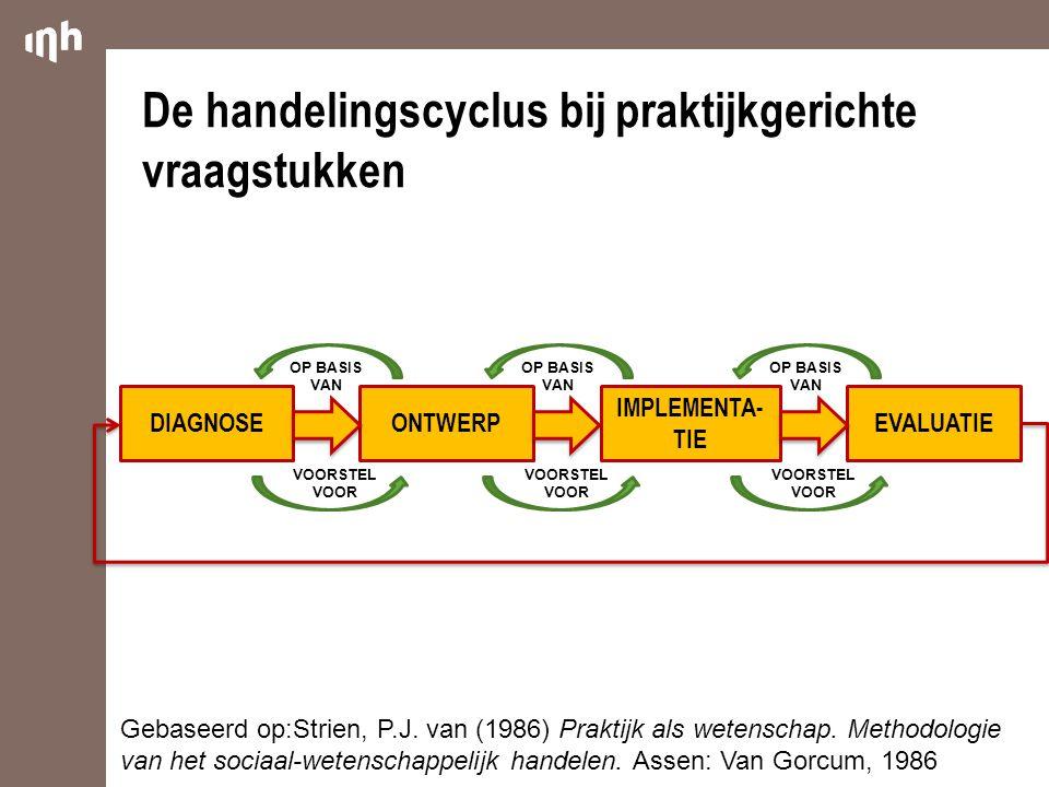 DIAGNOSEONTWERP IMPLEMENTA- TIE EVALUATIE De handelingscyclus bij praktijkgerichte vraagstukken VOORSTEL VOOR OP BASIS VAN Gebaseerd op:Strien, P.J. v
